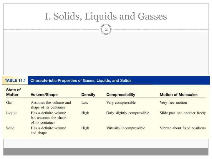 I. Solids, Liquids and Gasses