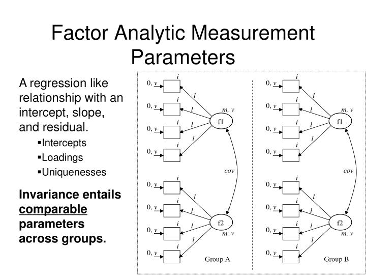 Factor Analytic Measurement Parameters