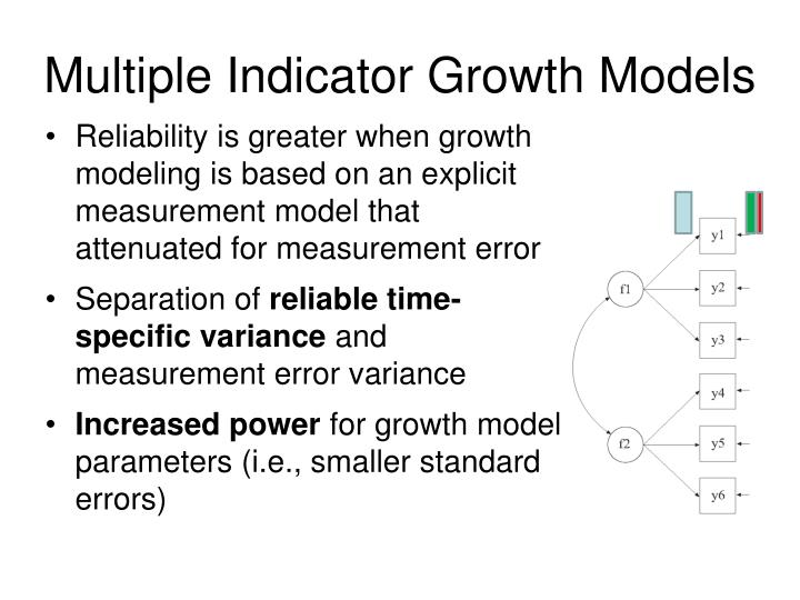 Multiple Indicator Growth Models
