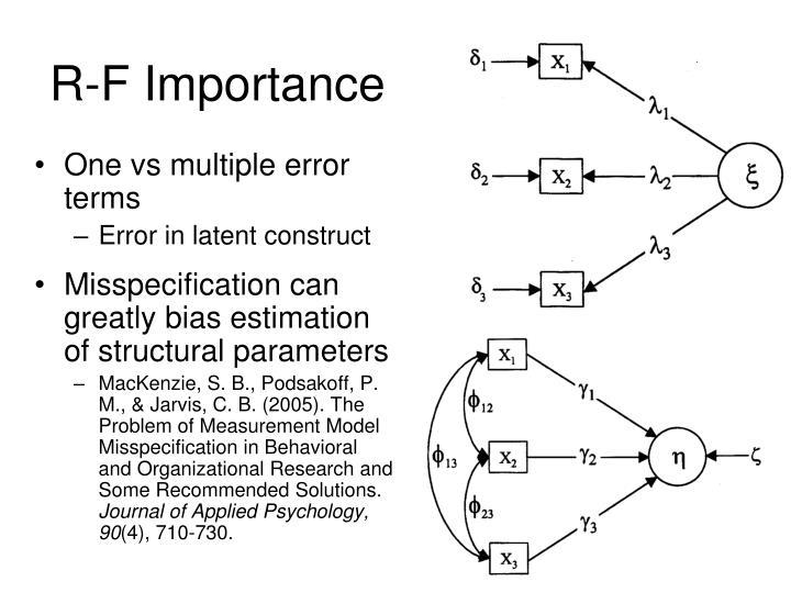 R-F Importance