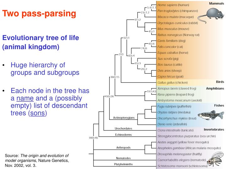 Two pass-parsing