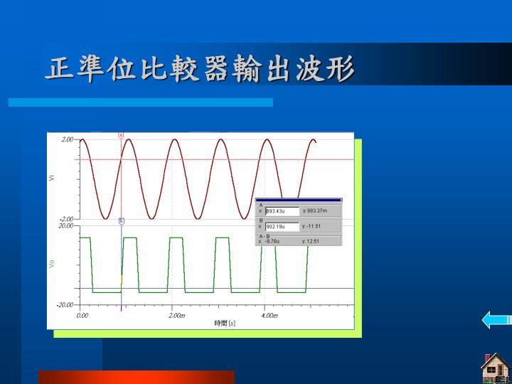 正準位比較器輸出波形