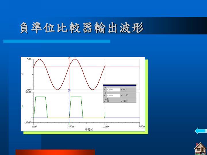 負準位比較器輸出波形