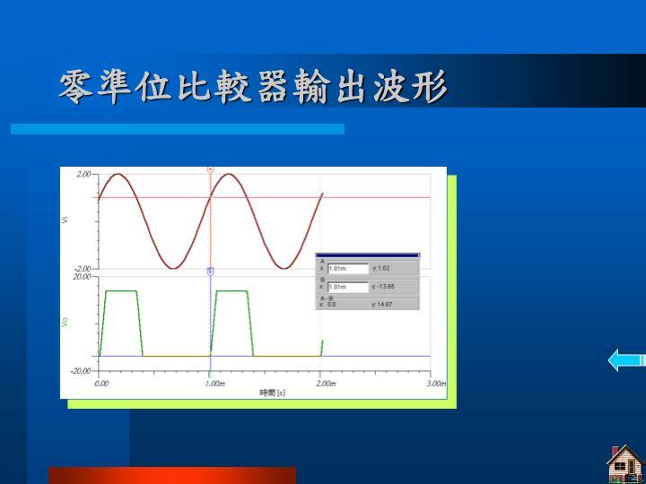 零準位比較器輸出波形