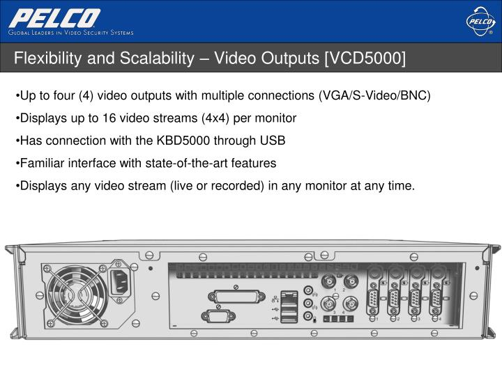 Flexibility and Scalability – Video Outputs [VCD5000]