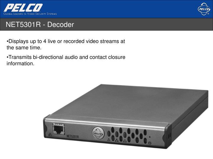 NET5301R - Decoder