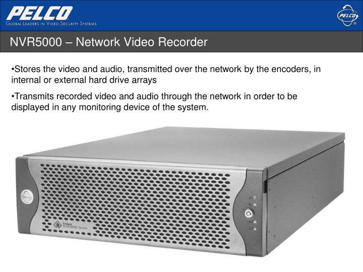 NVR5000 – Network Video Recorder