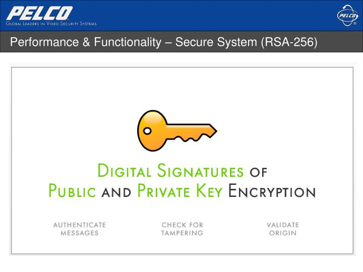 Performance & Functionality – Secure System (RSA-256)