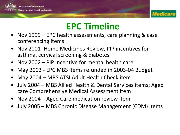 Nov 1999 – EPC health assessments, care planning & case conferencing items