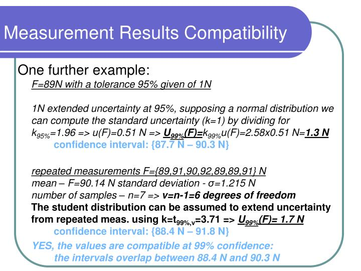 Measurement Results Compatibility