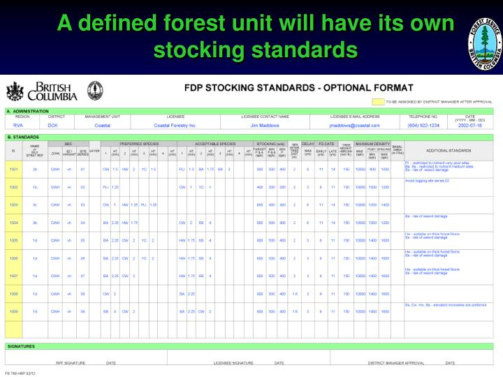 A defined forest unit will have its own stocking standards