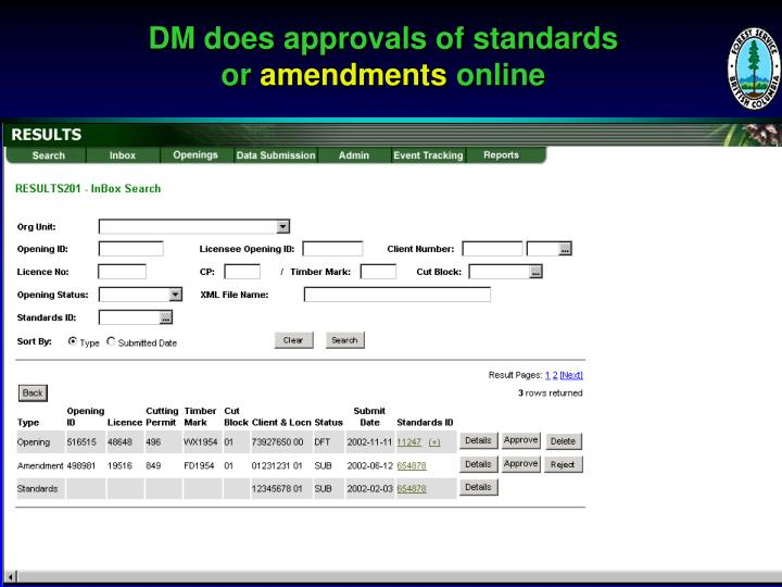 DM does approvals of standards