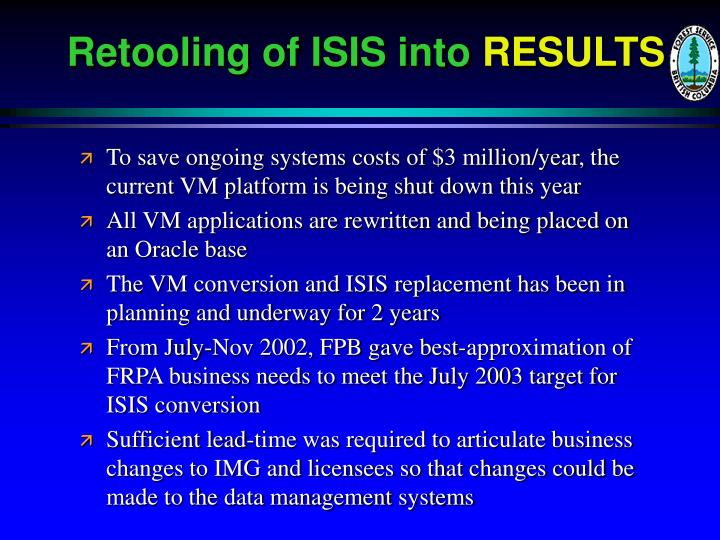 Retooling of ISIS into