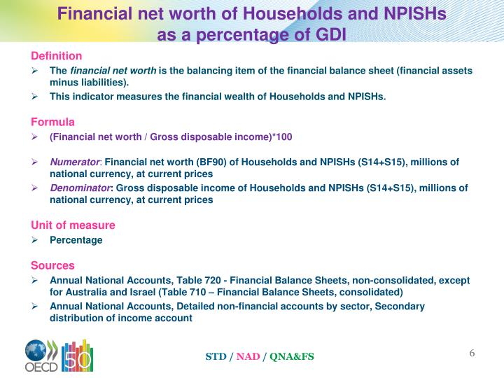 Financial net worth of Households and NPISHs