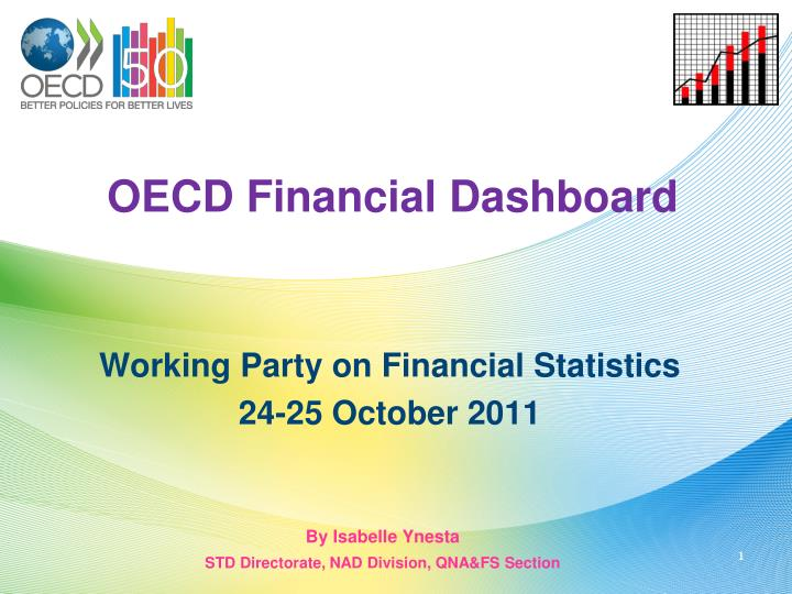 Oecd financial dashboard