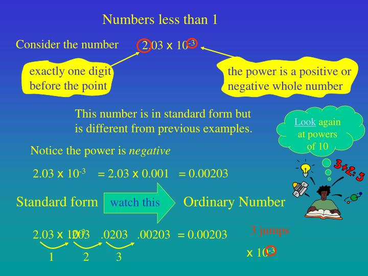 the power is a positive or negative whole number
