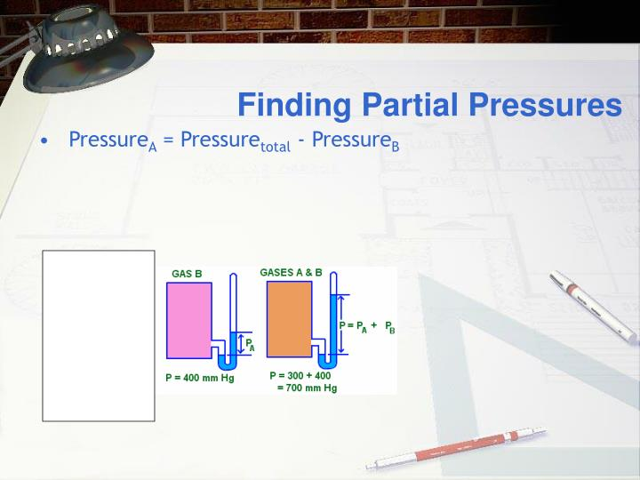 Finding Partial Pressures