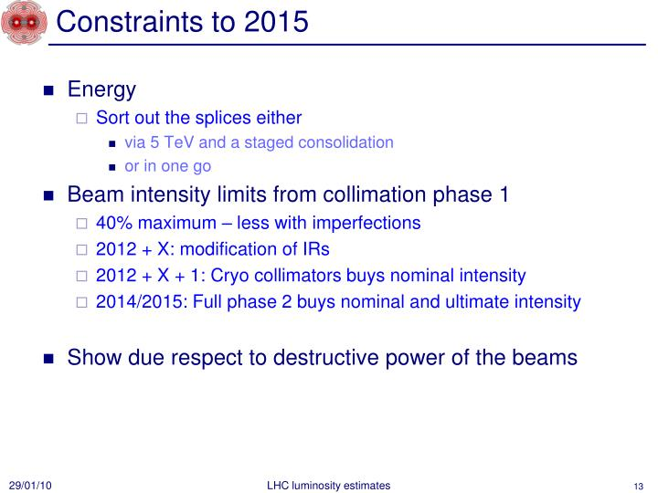 Constraints to 2015