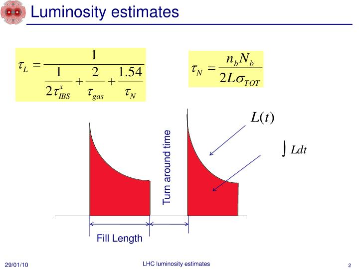 Luminosity estimates