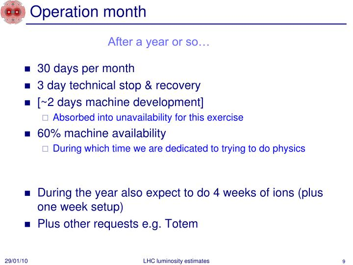 Operation month