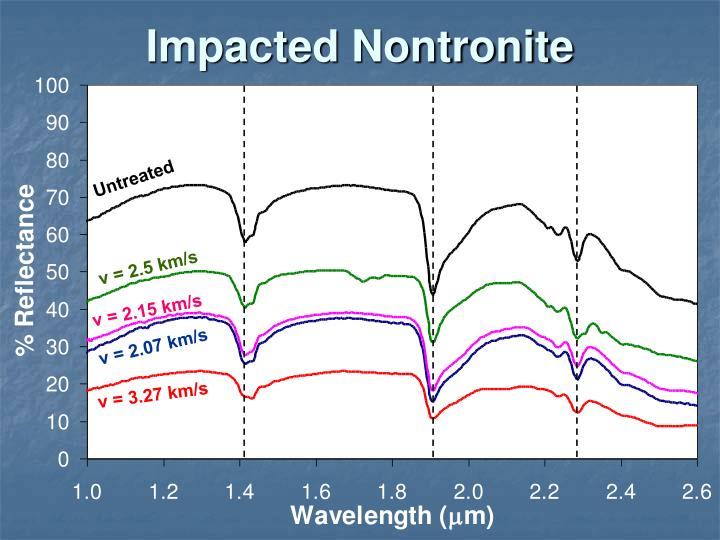 Impacted Nontronite