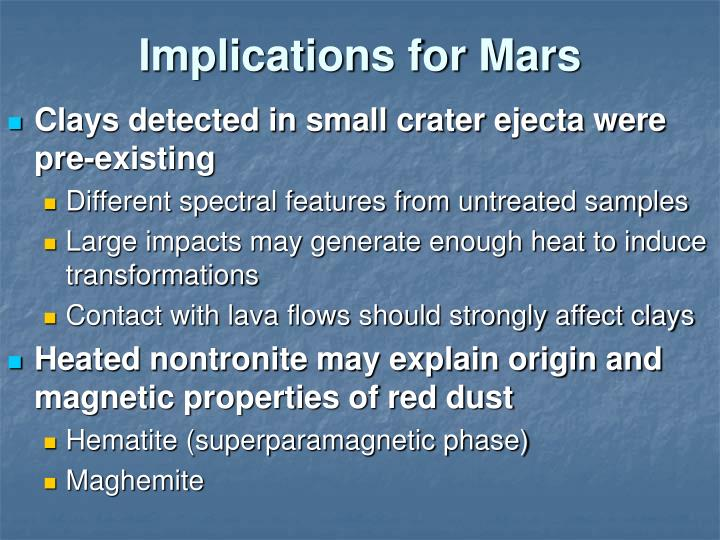 Implications for Mars