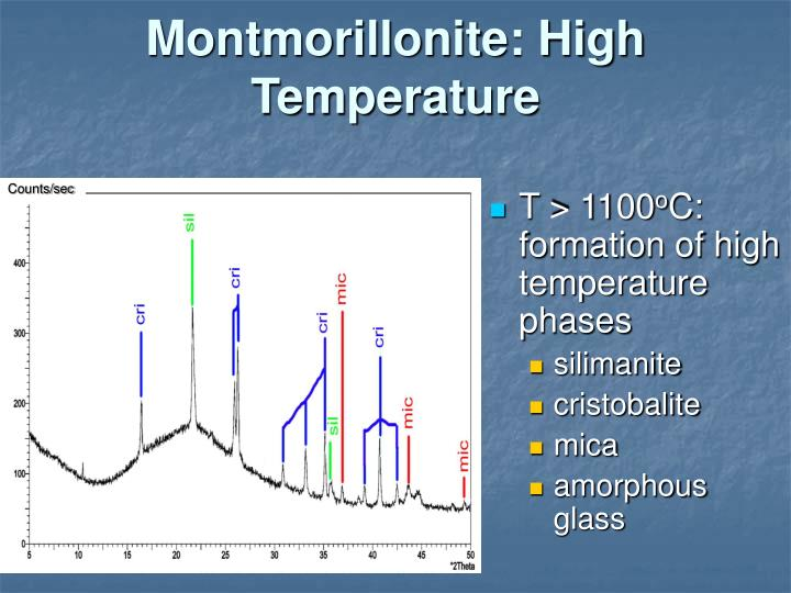 Montmorillonite: High Temperature
