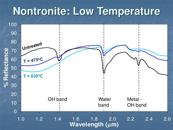 Nontronite: Low Temperature