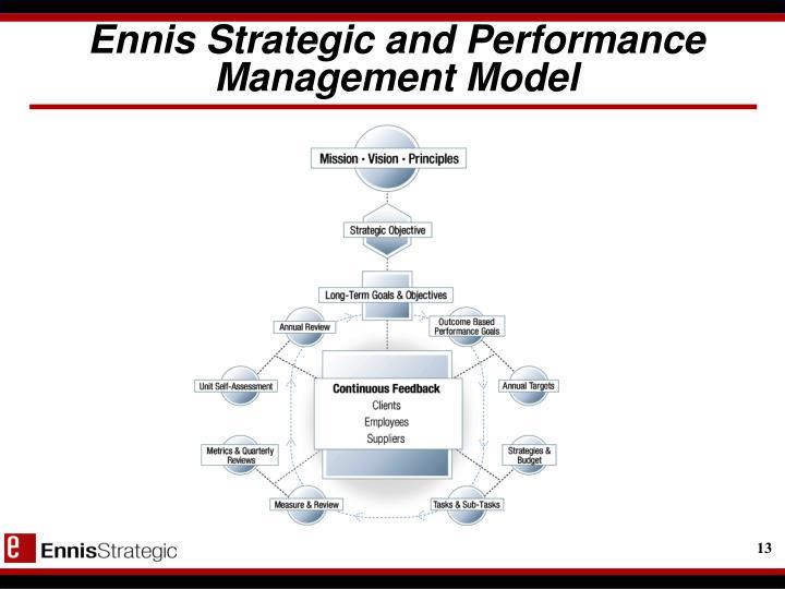 Ennis Strategic and Performance Management Model
