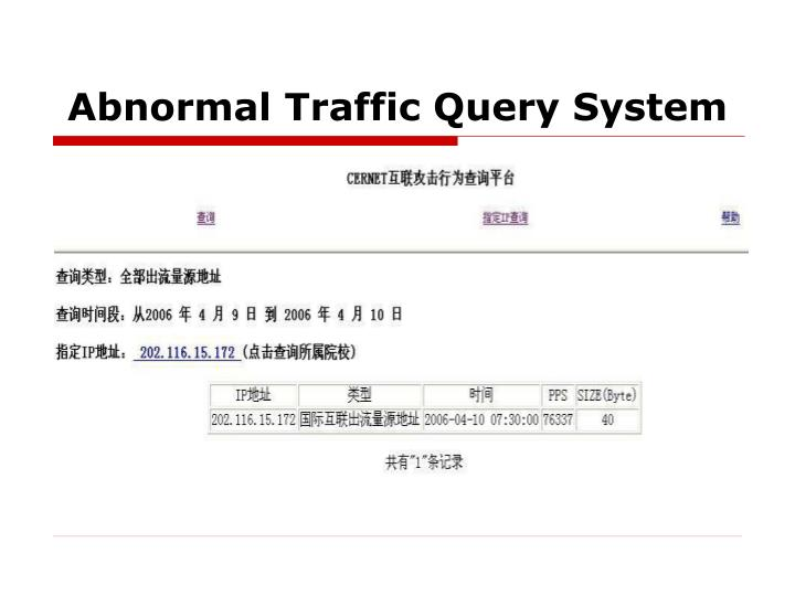 Abnormal Traffic Query System