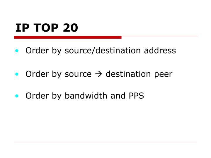 IP TOP 20
