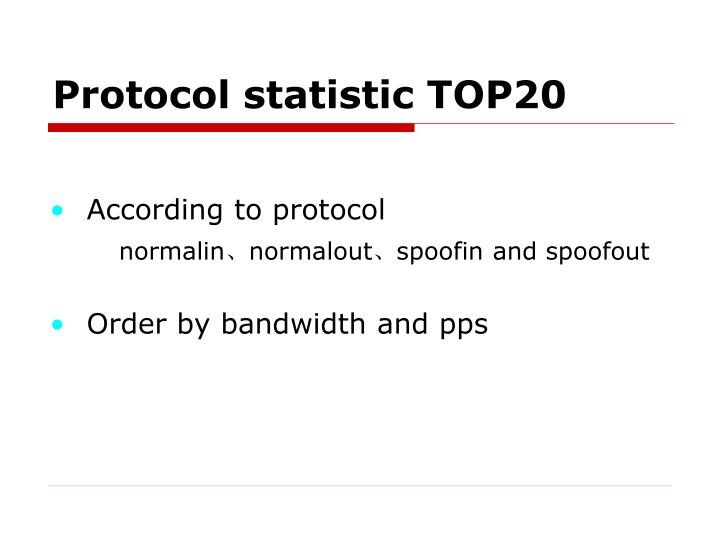 Protocol statistic TOP20