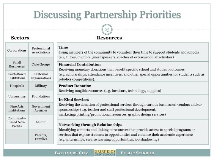 Discussing Partnership Priorities