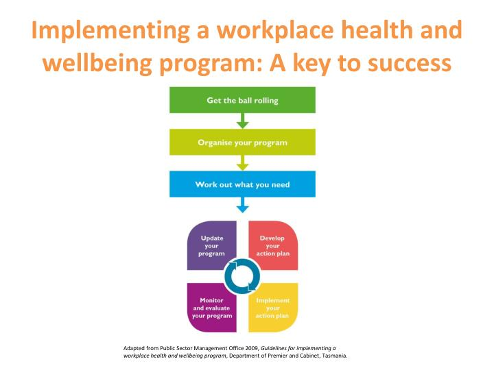 Implementing a workplace health and wellbeing
