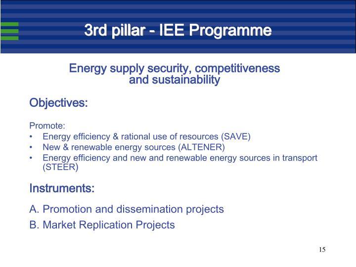 3rd pillar - IEE Programme
