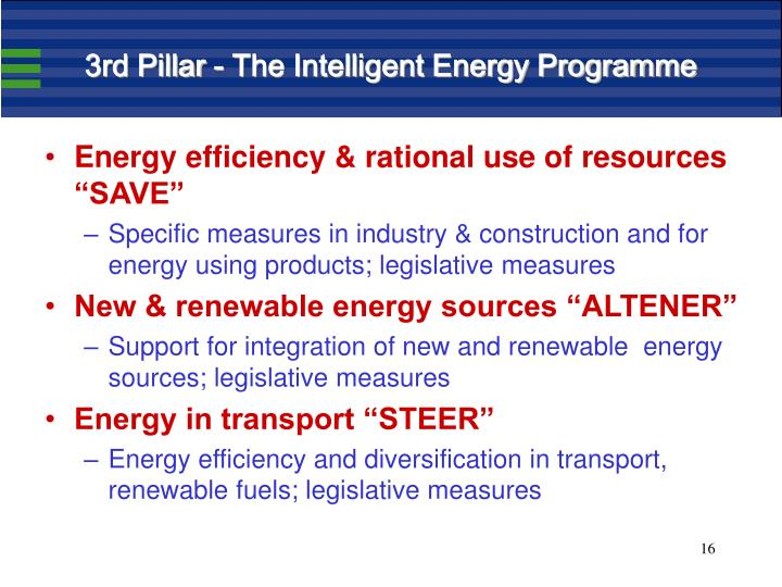 3rd Pillar - The Intelligent Energy Programme