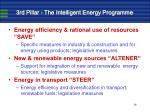 3rd pillar the intelligent energy programme