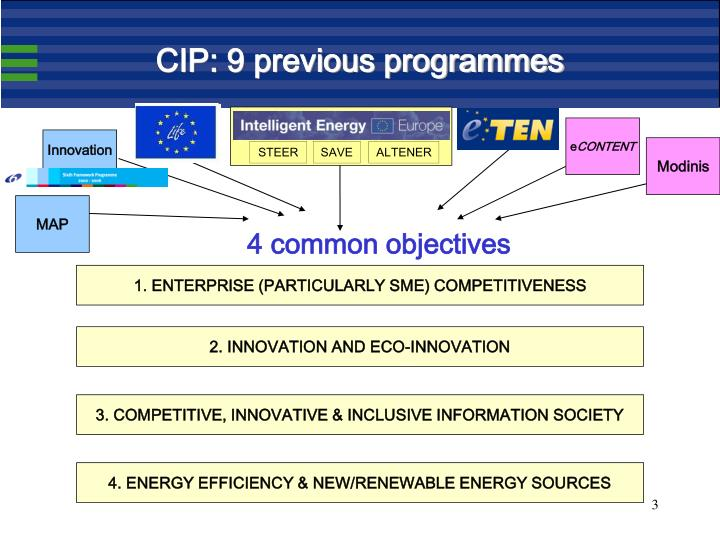 Cip 9 previous programmes