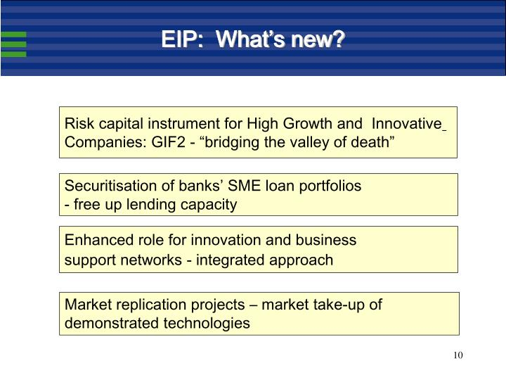 EIP:  What's new?