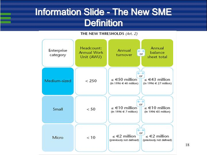Information Slide - The New SME Definition