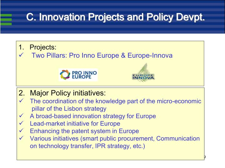 C. Innovation Projects and Policy Devpt.