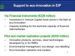 support to eco innovation in eip