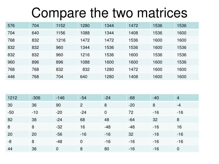 Compare the two matrices