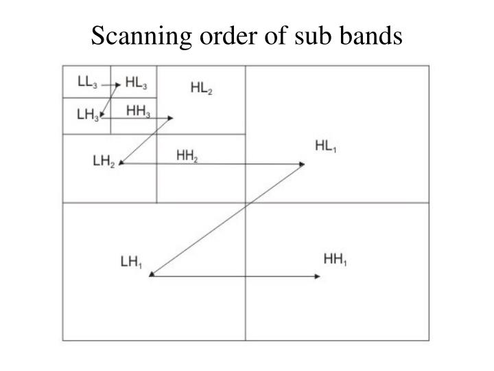 Scanning order of sub bands