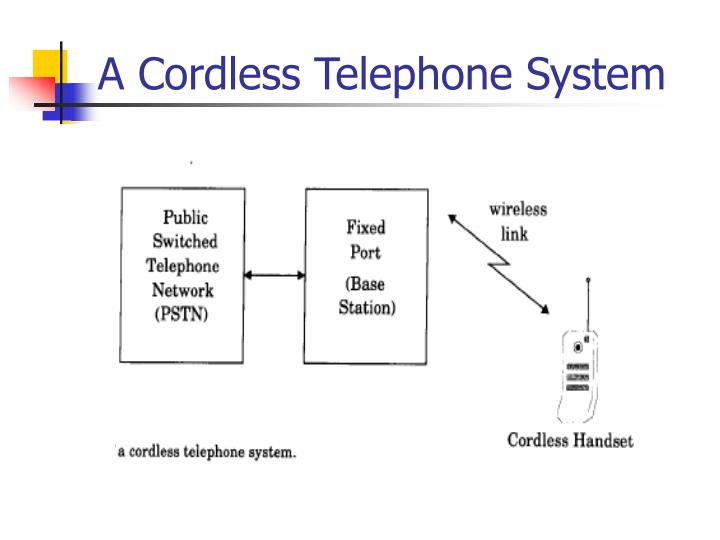 A Cordless Telephone System