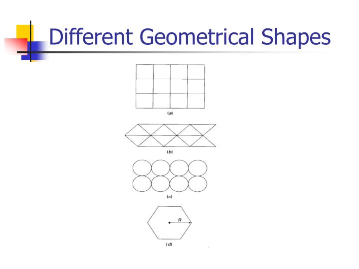 Different Geometrical Shapes