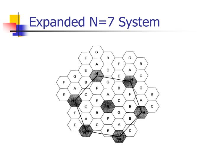 Expanded N=7 System