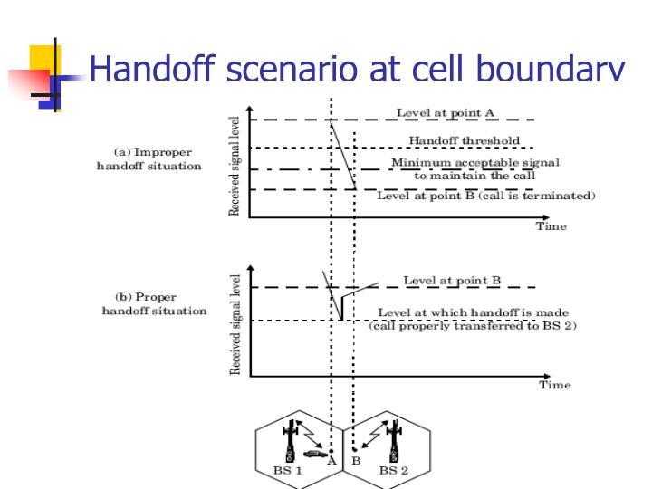 Handoff scenario at cell boundary