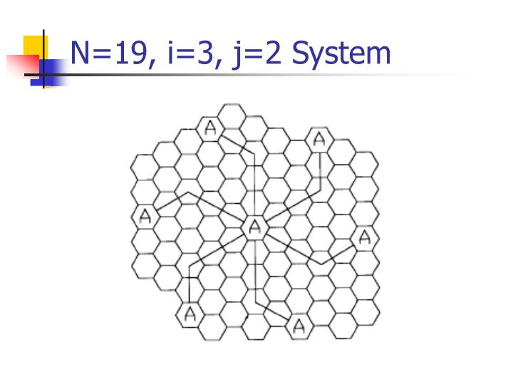 N=19, i=3, j=2 System