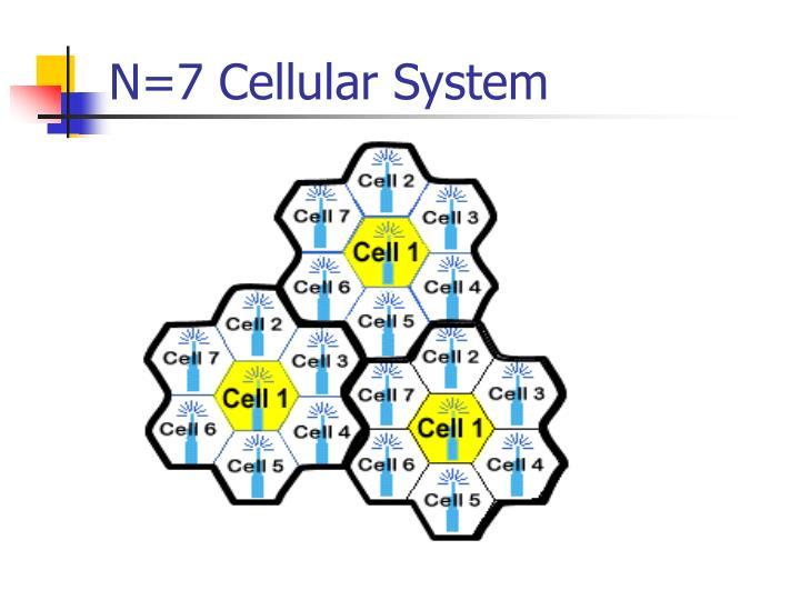 N=7 Cellular System
